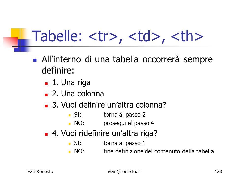 Ivan Renestoivan@renesto.it138 Tabelle:,, Allinterno di una tabella occorrerà sempre definire: 1. Una riga 2. Una colonna 3. Vuoi definire unaltra col