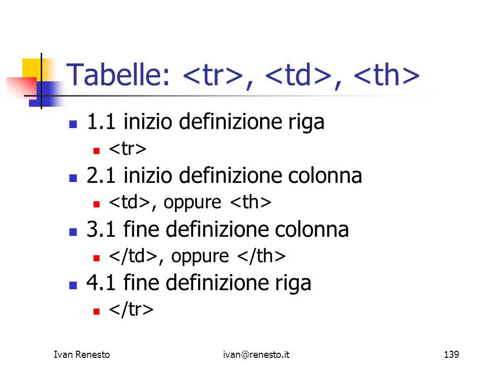 Ivan Renestoivan@renesto.it139 Tabelle:,, 1.1 inizio definizione riga 2.1 inizio definizione colonna, oppure 3.1 fine definizione colonna, oppure 4.1