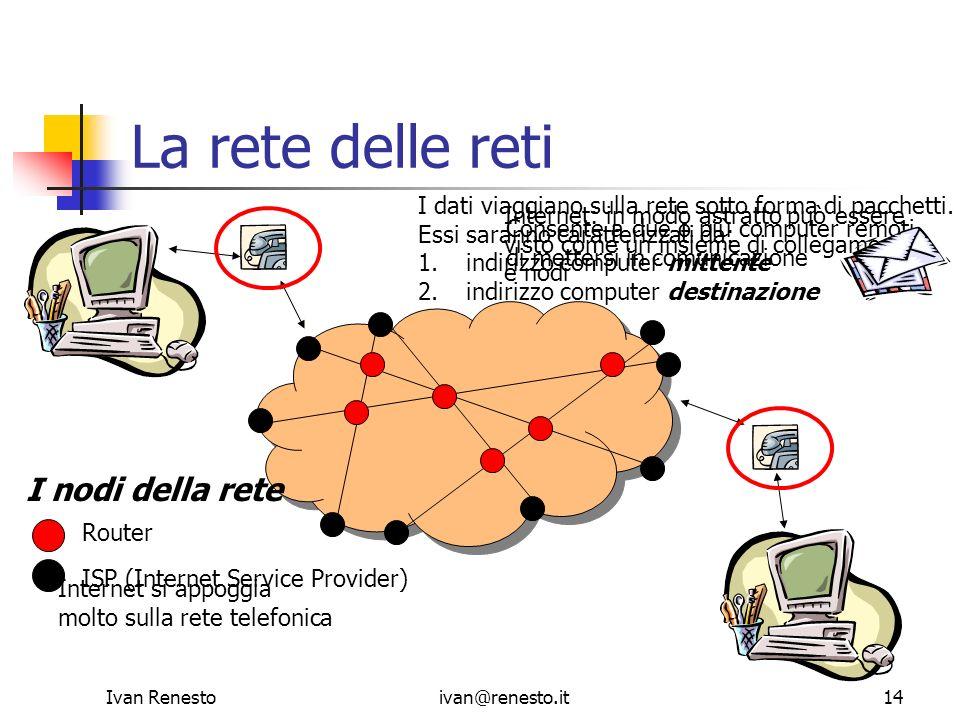 Ivan Renestoivan@renesto.it14 La rete delle reti Internet: in modo astratto può essere visto come un insieme di collegamenti e nodi Consente a due o p