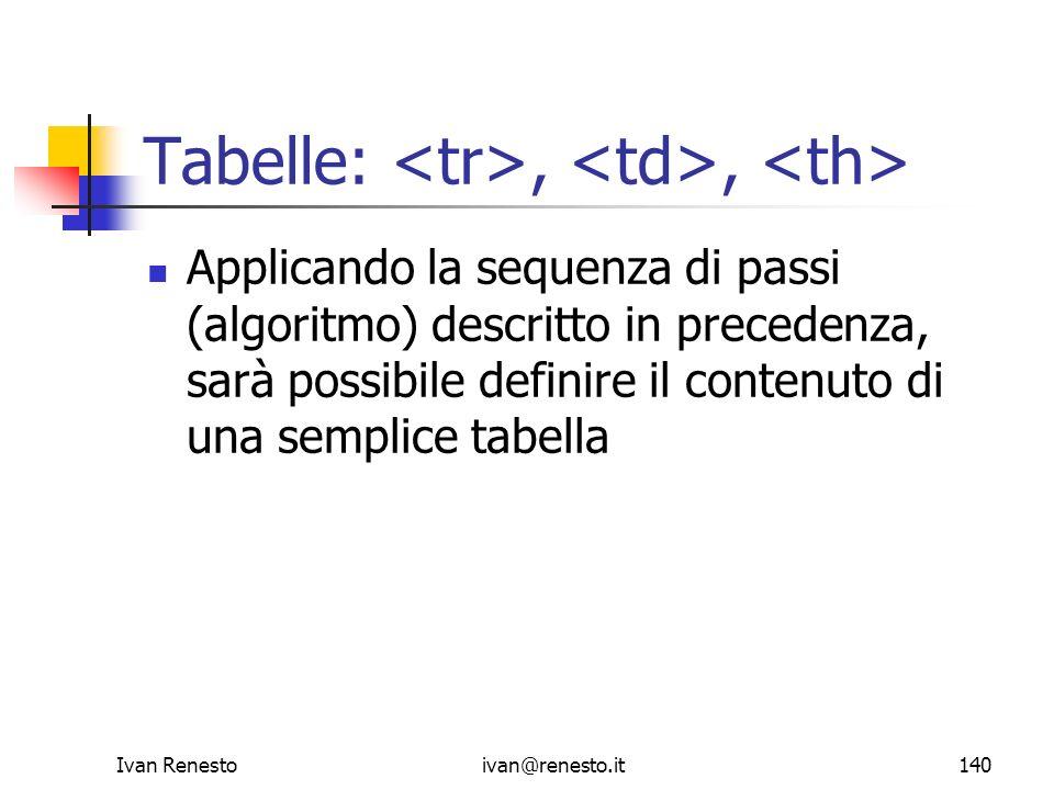 Ivan Renestoivan@renesto.it140 Tabelle:,, Applicando la sequenza di passi (algoritmo) descritto in precedenza, sarà possibile definire il contenuto di