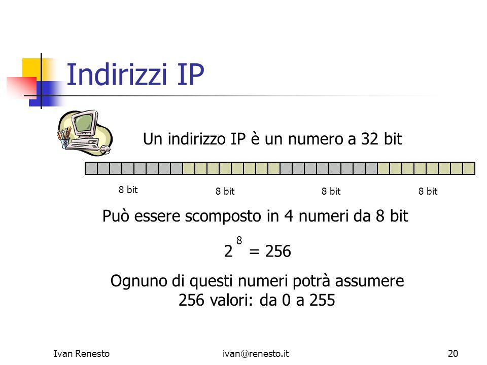 Ivan Renestoivan@renesto.it20 Indirizzi IP Un indirizzo IP è un numero a 32 bit 8 bit 2 8 = 256 Può essere scomposto in 4 numeri da 8 bit Ognuno di qu