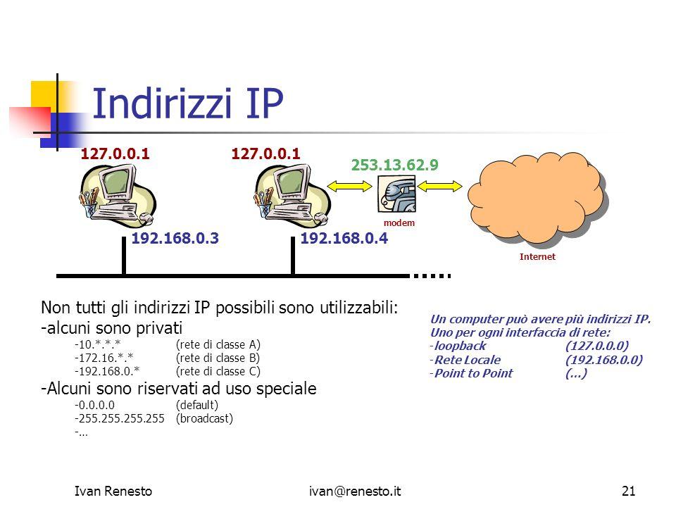 Ivan Renestoivan@renesto.it21 Indirizzi IP Non tutti gli indirizzi IP possibili sono utilizzabili: -alcuni sono privati -10.*.*.*(rete di classe A) -1
