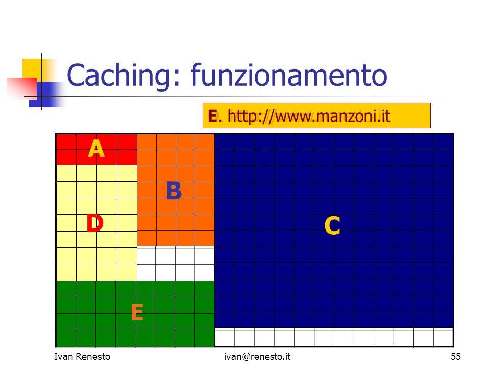 Ivan Renestoivan@renesto.it55 Caching: funzionamento Zona del disco locale: CacheA. http://www.meteo.it A B. http://www.virgilio.it B C. http://www.ed