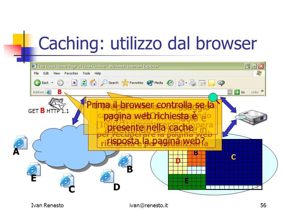 Ivan Renestoivan@renesto.it56 Caching: utilizzo dal browser A C B D E Supponiamo ora lutente voglia rivisitare il sito B A E C D B B Digitando il nome