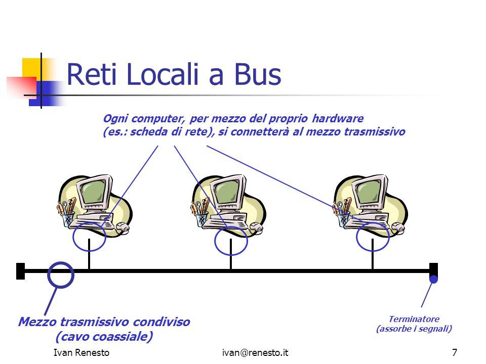 Ivan Renestoivan@renesto.it7 Reti Locali a Bus Mezzo trasmissivo condiviso (cavo coassiale) Terminatore (assorbe i segnali) Ogni computer, per mezzo d