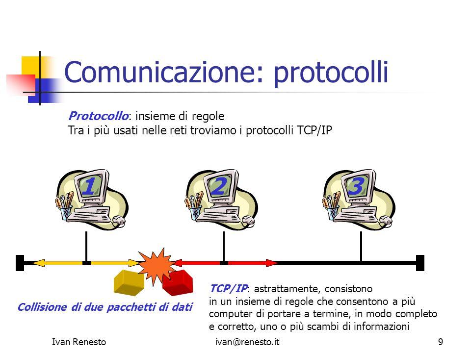 Ivan Renestoivan@renesto.it10 Suite di protocolli TCP/IP Pagina web TCP Pagina web TCP IP Pagina web TCPIP Suddivisione per livelli: - ogni livello tratterà i pacchetti secondo il proprio protocollo - ogni livello sarà in grado di comunicare con altri livelli di pari entità Informazioni aggiunte da ogni livello Ethernet IP TCP HTTP Protocollo trasferimento Hyper Testi Transport Control Protocol Internet Protocol LIVELLO SOFTWARE LIVELLO HARDWARE