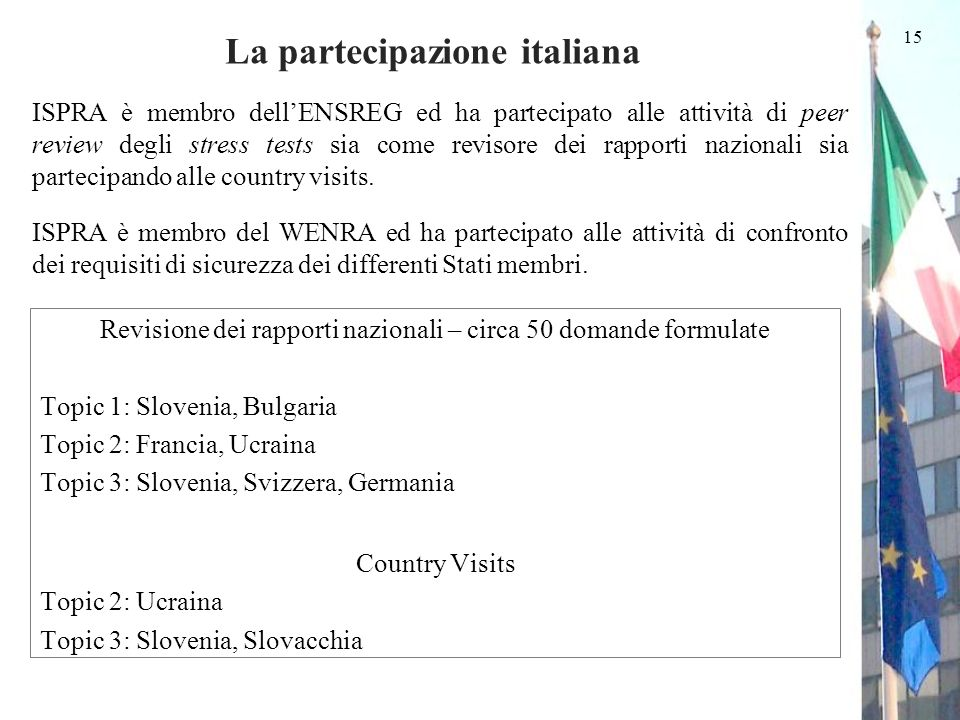 15 Revisione dei rapporti nazionali – circa 50 domande formulate Topic 1: Slovenia, Bulgaria Topic 2: Francia, Ucraina Topic 3: Slovenia, Svizzera, Germania Country Visits Topic 2: Ucraina Topic 3: Slovenia, Slovacchia ISPRA è membro dellENSREG ed ha partecipato alle attività di peer review degli stress tests sia come revisore dei rapporti nazionali sia partecipando alle country visits.