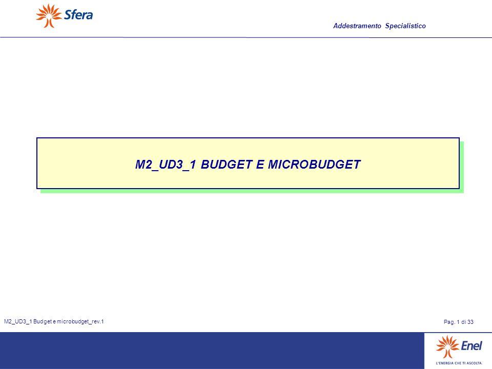 M2_UD3_1 Budget e microbudget_rev.1 Pag. 1 di 33 M2_UD3_1 BUDGET E MICROBUDGET Addestramento Specialistico