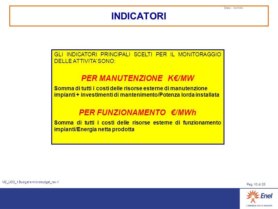 Uso: Aziendale Pag. 10 di 33 M2_UD3_1 Budget e microbudget_rev.1 INDICATORI GLI INDICATORI PRINCIPALI SCELTI PER IL MONITORAGGIO DELLE ATTIVITA SONO: