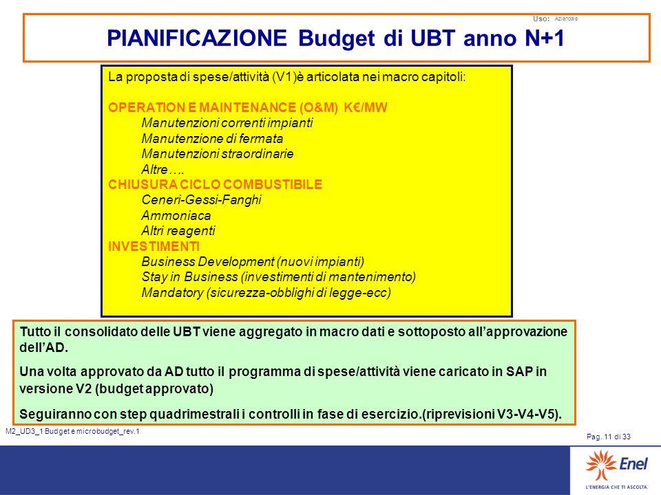 Uso: Aziendale Pag. 11 di 33 M2_UD3_1 Budget e microbudget_rev.1 La proposta di spese/attività (V1)è articolata nei macro capitoli: OPERATION E MAINTE