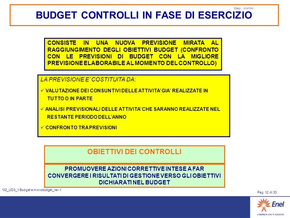 Uso: Aziendale Pag. 12 di 33 M2_UD3_1 Budget e microbudget_rev.1 BUDGET CONTROLLI IN FASE DI ESERCIZIO CONSISTE IN UNA NUOVA PREVISIONE MIRATA AL RAGG