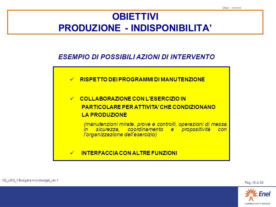 Uso: Aziendale Pag. 15 di 33 M2_UD3_1 Budget e microbudget_rev.1 OBIETTIVI PRODUZIONE - INDISPONIBILITA RISPETTO DEI PROGRAMMI DI MANUTENZIONE COLLABO