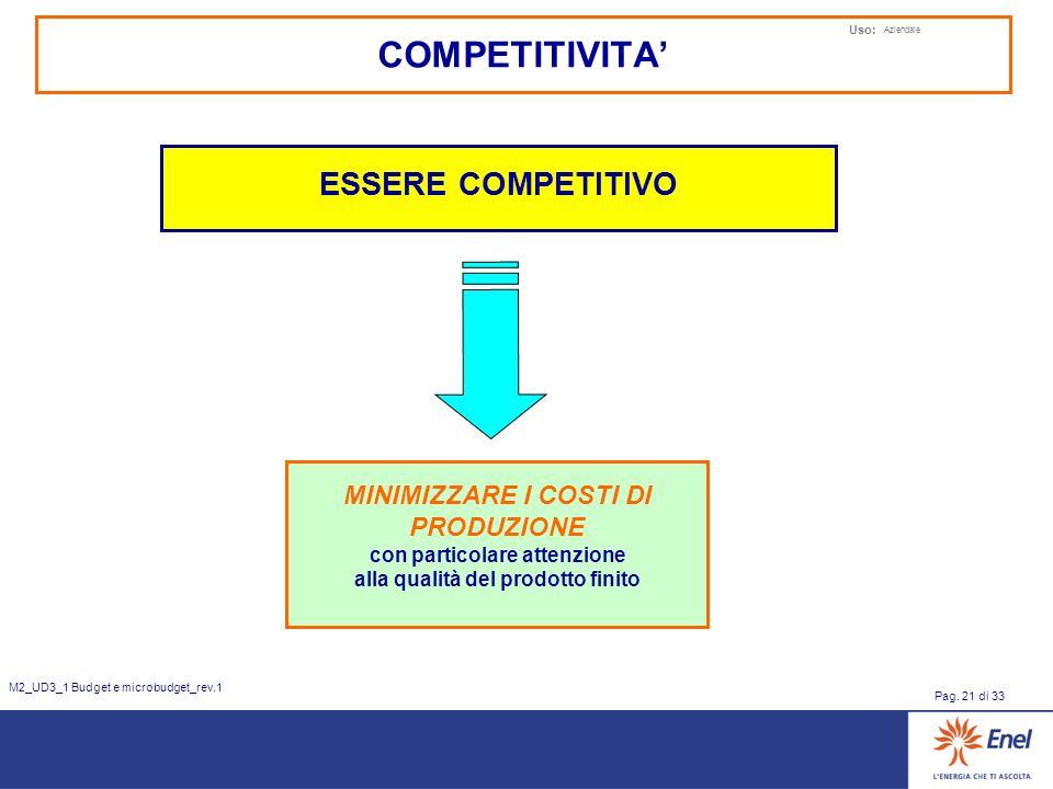 Uso: Aziendale Pag. 21 di 33 M2_UD3_1 Budget e microbudget_rev.1 ESSERE COMPETITIVO MINIMIZZARE I COSTI DI PRODUZIONE con particolare attenzione alla