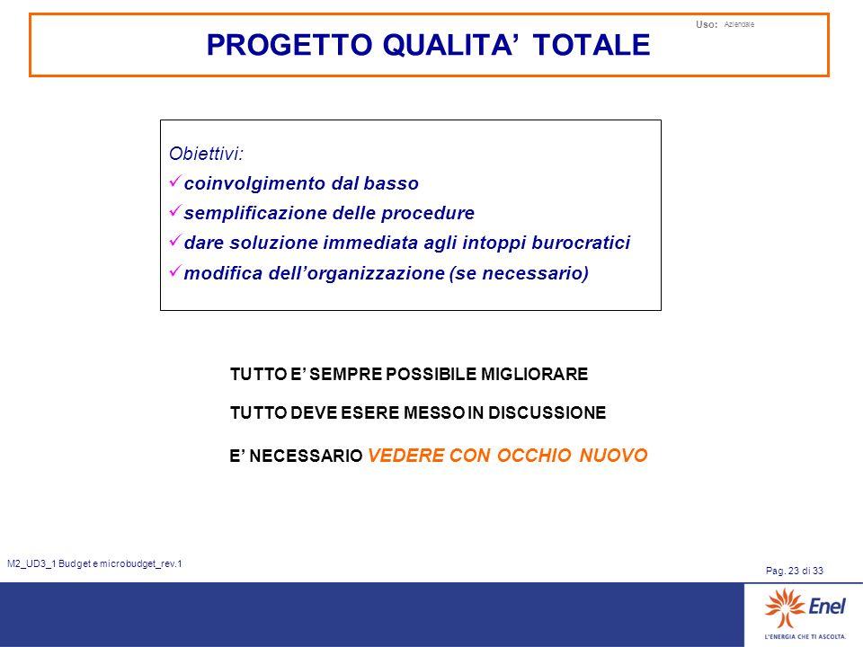 Uso: Aziendale Pag. 23 di 33 M2_UD3_1 Budget e microbudget_rev.1 PROGETTO QUALITA TOTALE Obiettivi: coinvolgimento dal basso semplificazione delle pro