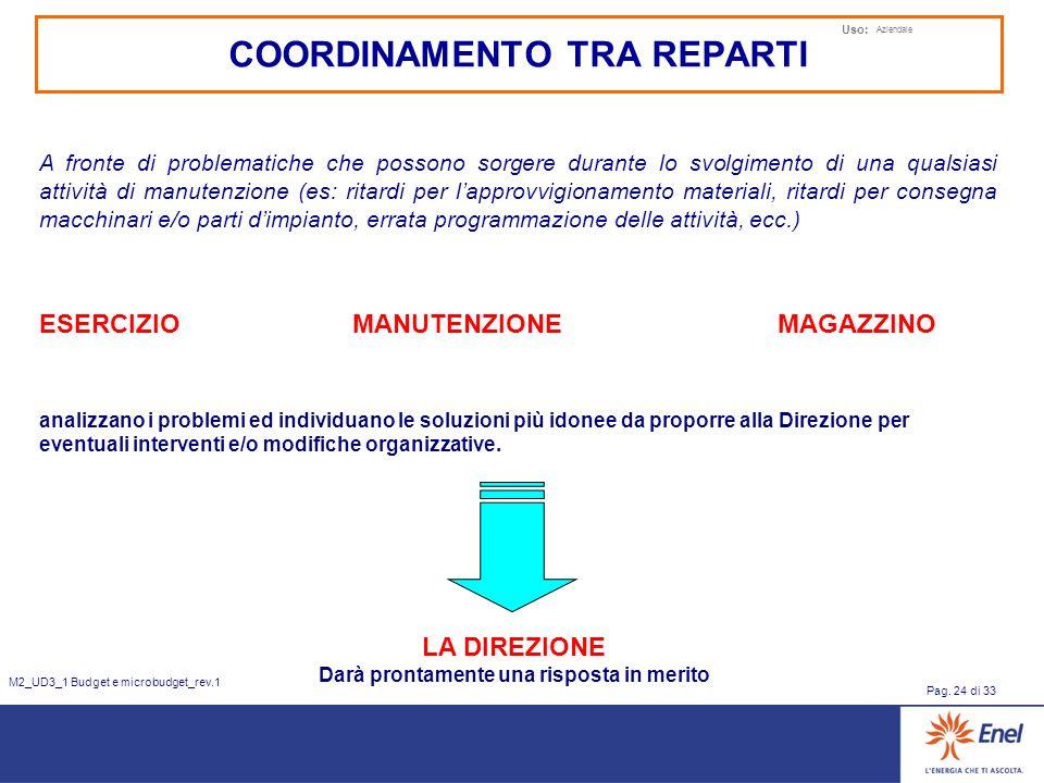 Uso: Aziendale Pag. 24 di 33 M2_UD3_1 Budget e microbudget_rev.1 COORDINAMENTO TRA REPARTI A fronte di problematiche che possono sorgere durante lo sv