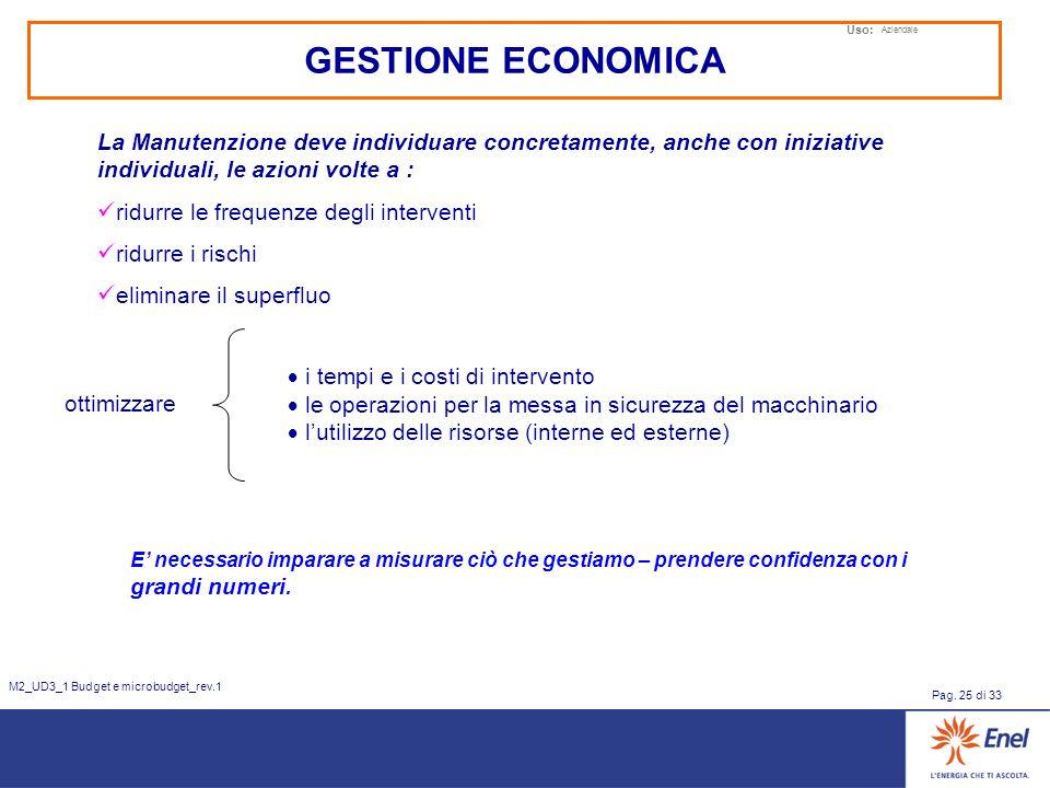 Uso: Aziendale Pag. 25 di 33 M2_UD3_1 Budget e microbudget_rev.1 GESTIONE ECONOMICA ottimizzare La Manutenzione deve individuare concretamente, anche
