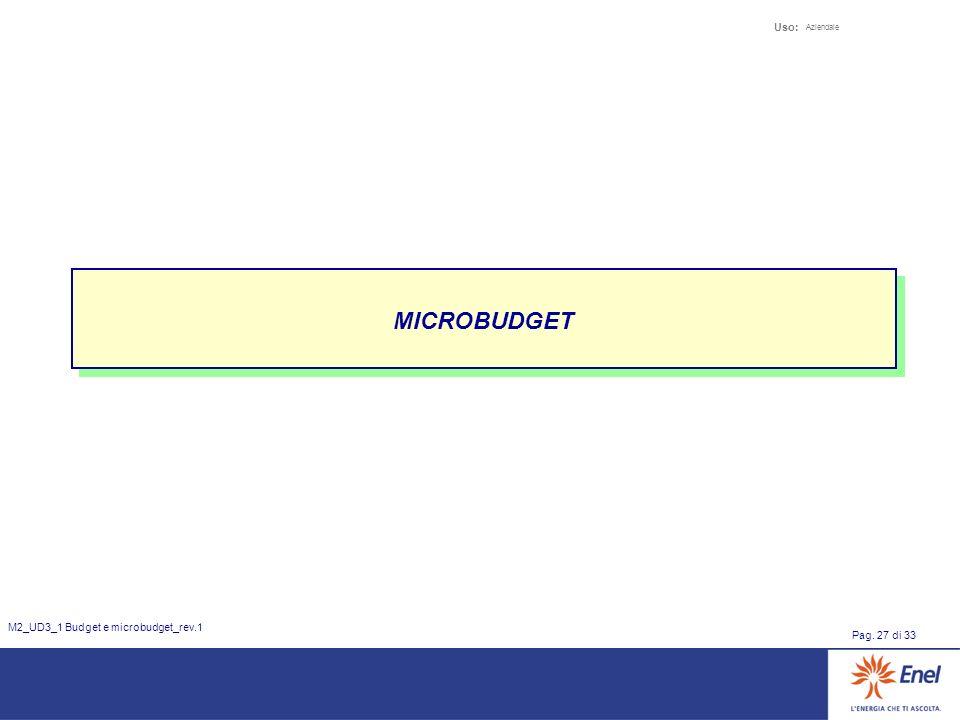 Uso: Aziendale Pag. 27 di 33 M2_UD3_1 Budget e microbudget_rev.1 MICROBUDGET