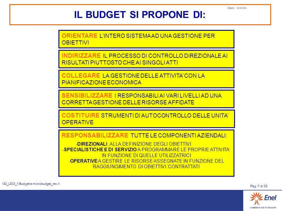 Uso: Aziendale Pag. 7 di 33 M2_UD3_1 Budget e microbudget_rev.1 IL BUDGET SI PROPONE DI: ORIENTARE LINTERO SISTEMA AD UNA GESTIONE PER OBIETTIVI INDIR