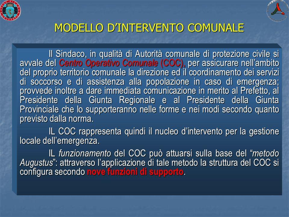 MODELLO DINTERVENTO COMUNALE Il Sindaco, in qualità di Autorità comunale di protezione civile si avvale del Centro Operativo Comunale (COC), per assic