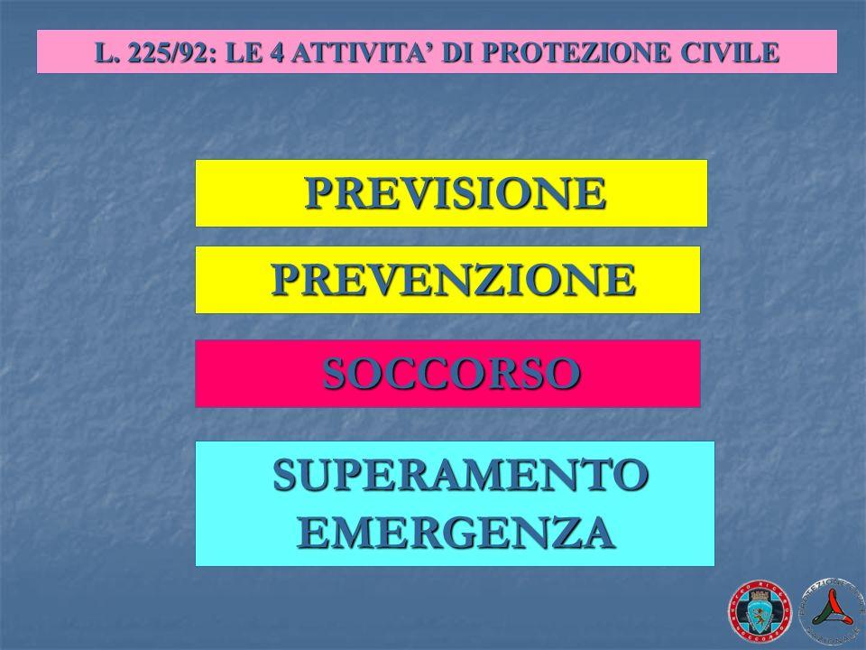 PREVISIONE PREVENZIONE SOCCORSO SUPERAMENTO EMERGENZA L. 225/92: LE 4 ATTIVITA DI PROTEZIONE CIVILE
