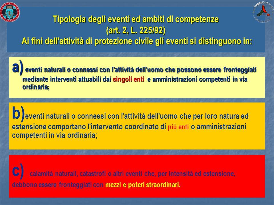 Tipologia degli eventi ed ambiti di competenze (art. 2, L. 225/92) Ai fini dell'attività di protezione civile gli eventi si distinguono in: b) eventi