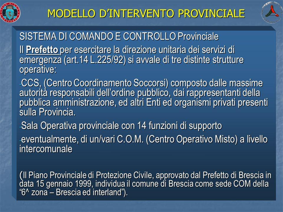 MODELLO DINTERVENTO PROVINCIALE SISTEMA DI COMANDO E CONTROLLO Provinciale Il Prefetto per esercitare la direzione unitaria dei servizi di emergenza (