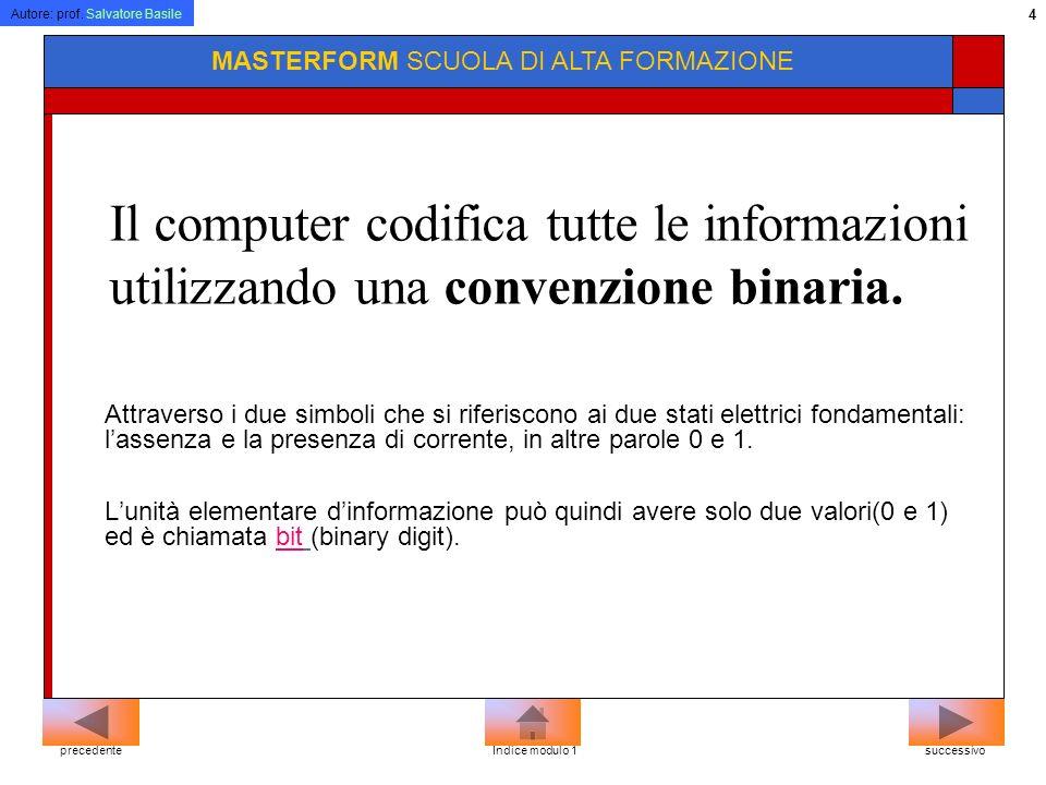 Autore: prof. Salvatore Basile 3 MASTERFORM SCUOLA DI ALTA FORMAZIONE LINFORMATION TECHNOLOGY (IT) È quella disciplina che si occupa: dellarchiviazion
