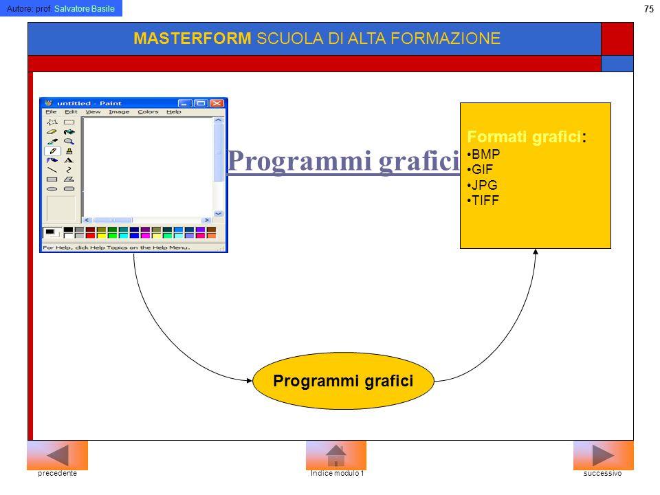 Autore: prof. Salvatore Basile 74 MASTERFORM SCUOLA DI ALTA FORMAZIONE Microsoft AccessdBaseSQL Programmi gestione Database successivoprecedenteIndice