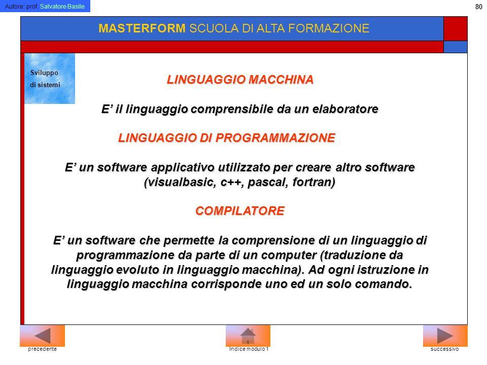 Autore: prof. Salvatore Basile 79 MASTERFORM SCUOLA DI ALTA FORMAZIONE G.U.I. Con lavvento di Windows e la sua interfaccia grafica utente Il computer