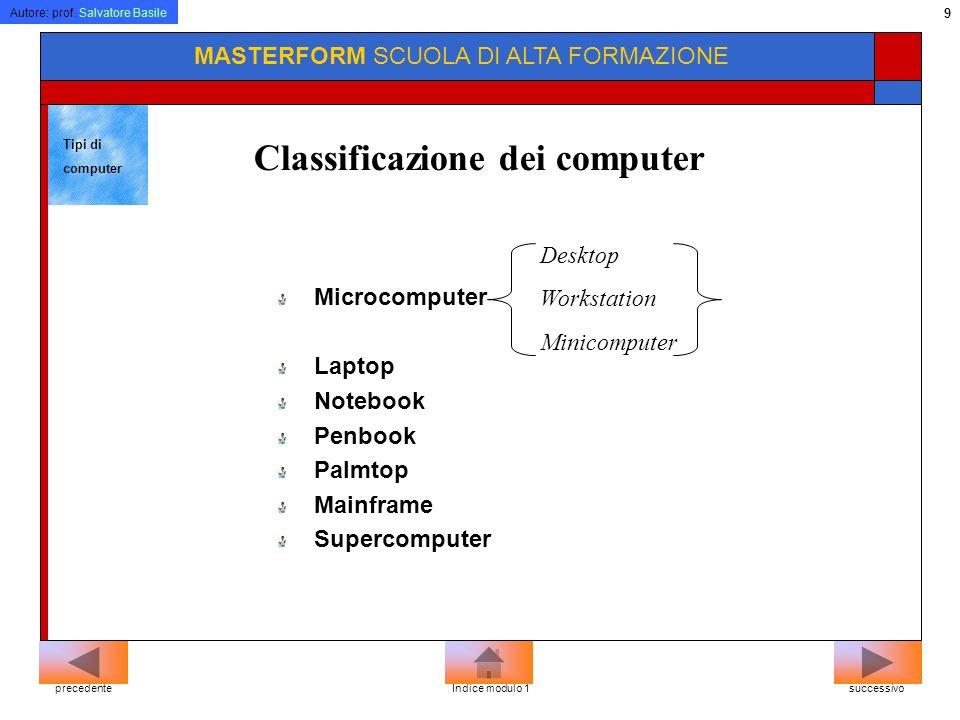 Autore: prof.Salvatore Basile 79 MASTERFORM SCUOLA DI ALTA FORMAZIONE G.U.I.