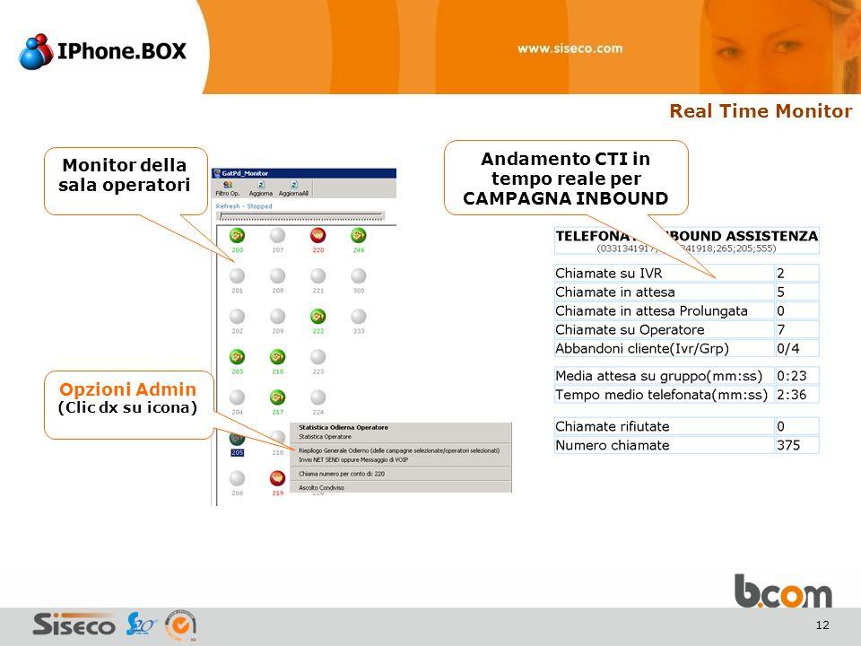12 Monitor della sala operatori Andamento CTI in tempo reale per CAMPAGNA INBOUND Opzioni Admin (Clic dx su icona) Real Time Monitor