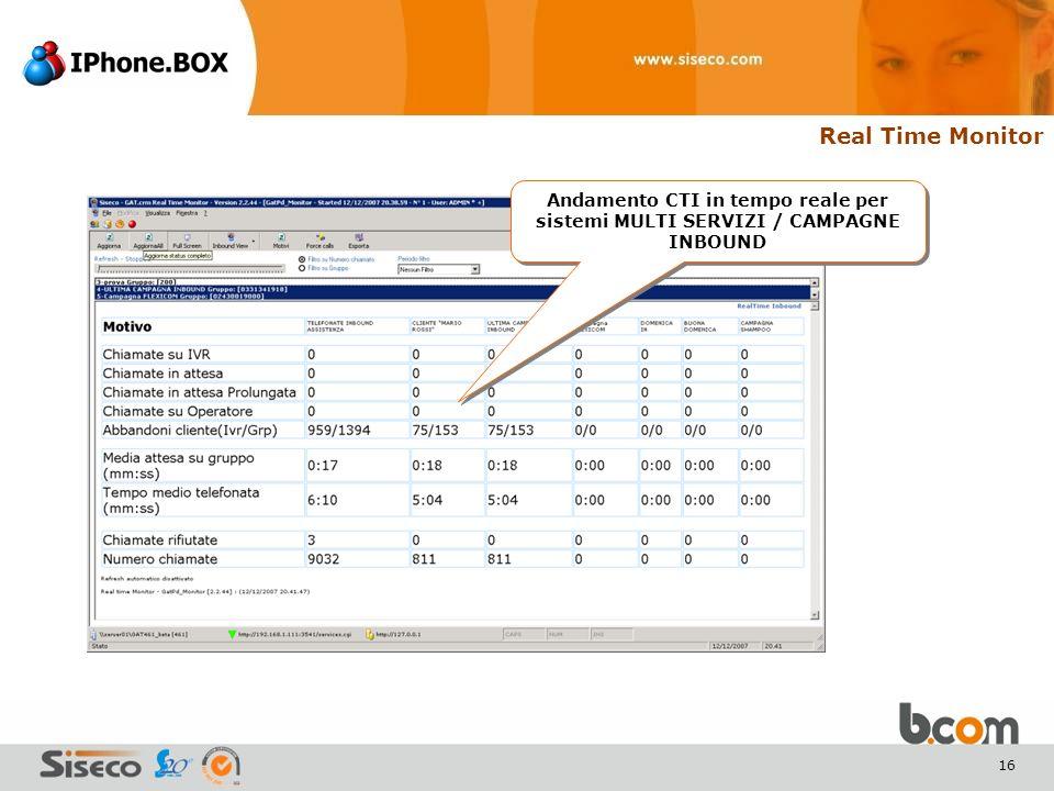 16 Andamento CTI in tempo reale per sistemi MULTI SERVIZI / CAMPAGNE INBOUND Real Time Monitor