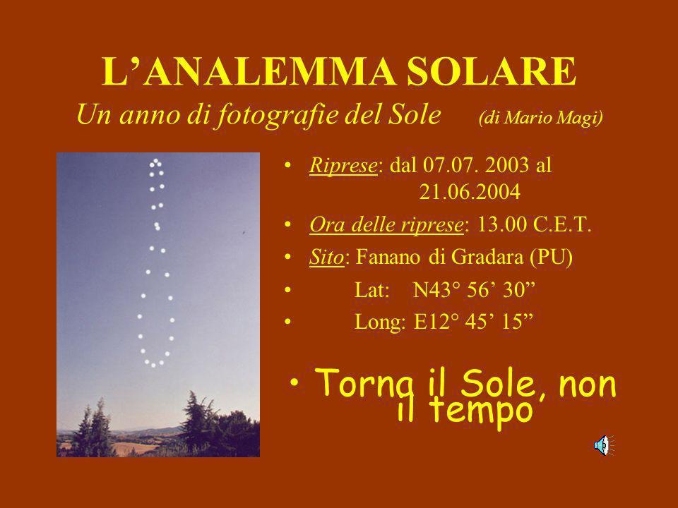 LANALEMMA SOLARE Un anno di fotografie del Sole (di Mario Magi) Riprese: dal 07.07.