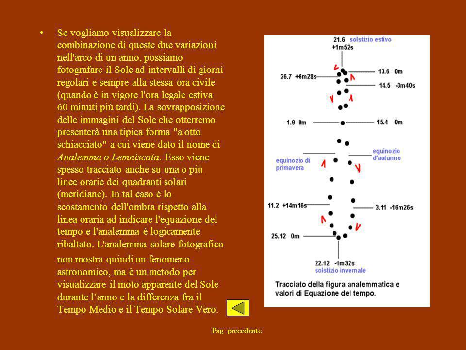 Pag. precedente Se vogliamo visualizzare la combinazione di queste due variazioni nell'arco di un anno, possiamo fotografare il Sole ad intervalli di