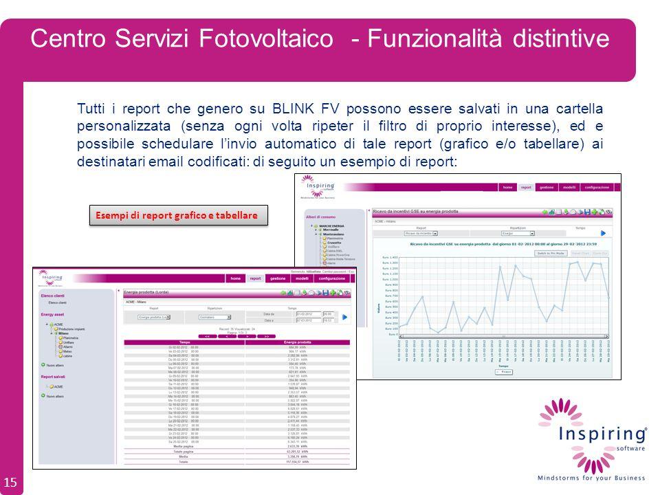 Centro Servizi Fotovoltaico - Funzionalità distintive Tutti i report che genero su BLINK FV possono essere salvati in una cartella personalizzata (sen