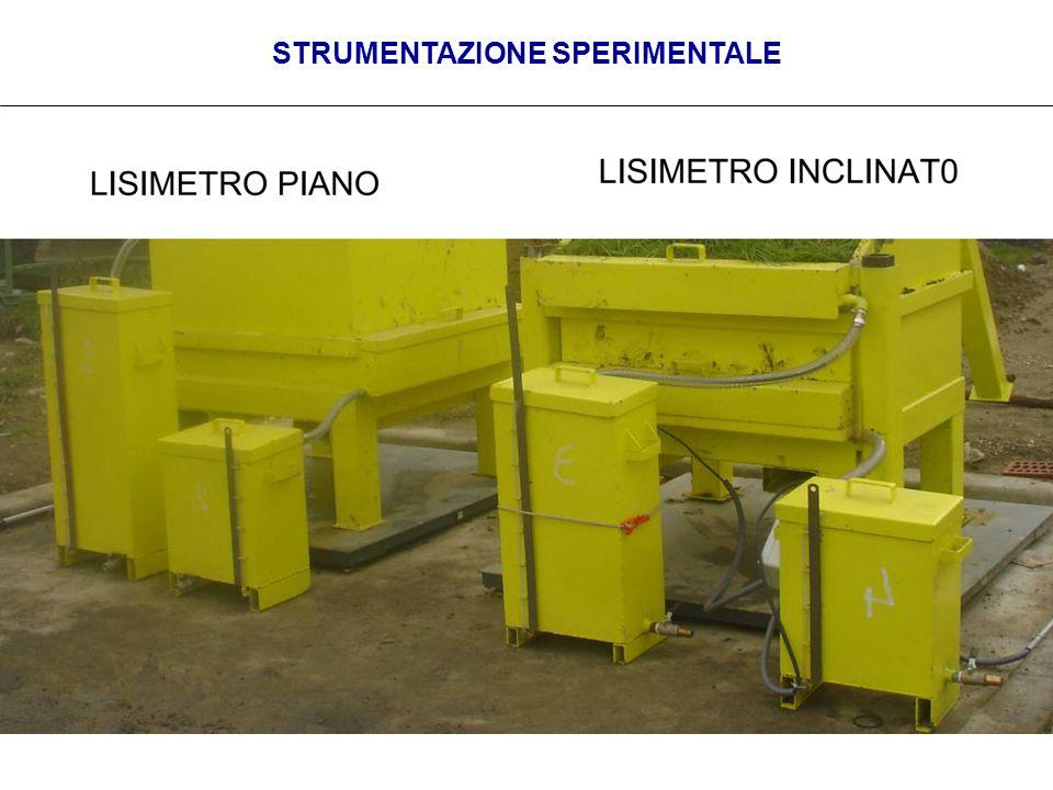 STRUMENTAZIONE SPERIMENTALE BILANCE DI MONITORAGGIO Portata 10.000 kg – precisione 1,0 kg Display di controllo Acquisizione dati in continuo mediante software