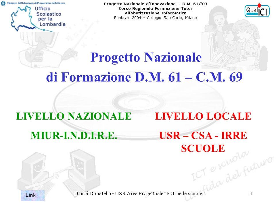Progetto Nazionale dInnovazione – D.M.