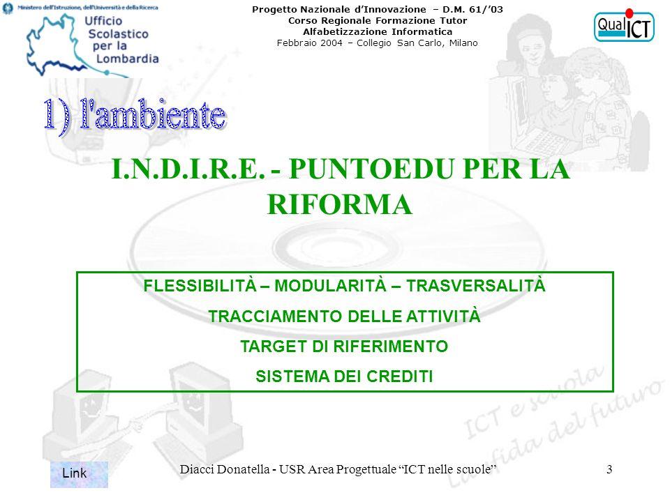 Progetto Nazionale dInnovazione – D.M. 61/03 Corso Regionale Formazione Tutor Alfabetizzazione Informatica Febbraio 2004 – Collegio San Carlo, Milano