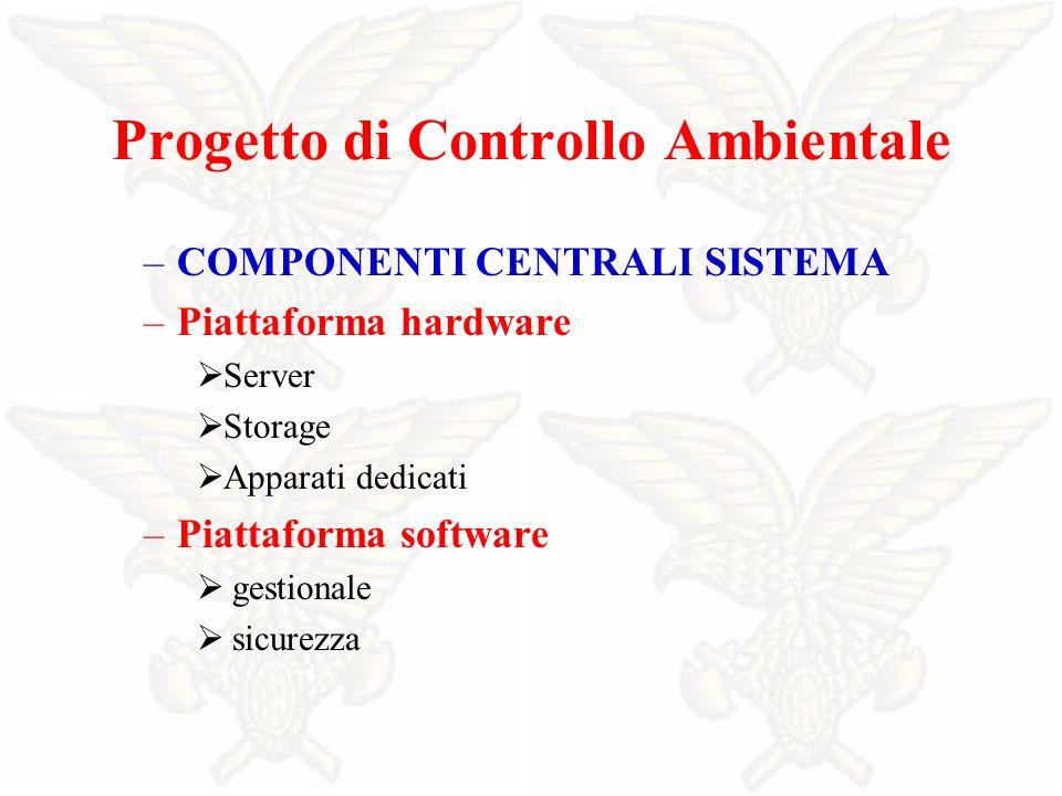 Progetto di Controllo Ambientale –COMPONENTI CENTRALI SISTEMA –Piattaforma hardware Server Storage Apparati dedicati –Piattaforma software gestionale sicurezza