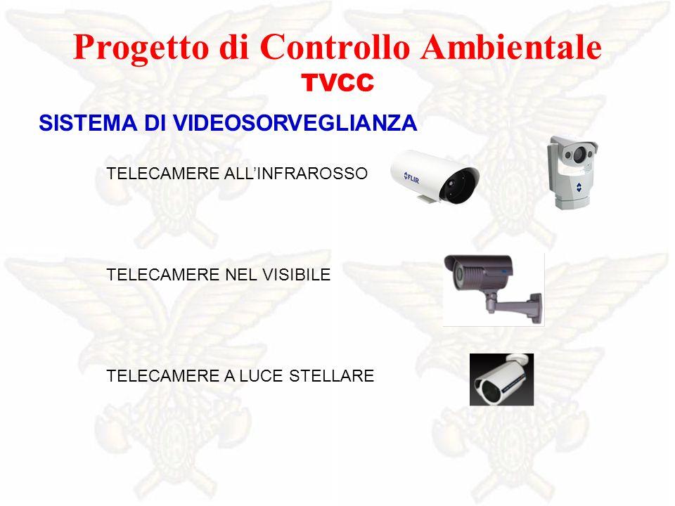 Progetto di Controllo Ambientale TVCC SISTEMA DI VIDEOSORVEGLIANZA TELECAMERE ALLINFRAROSSO TELECAMERE NEL VISIBILE TELECAMERE A LUCE STELLARE
