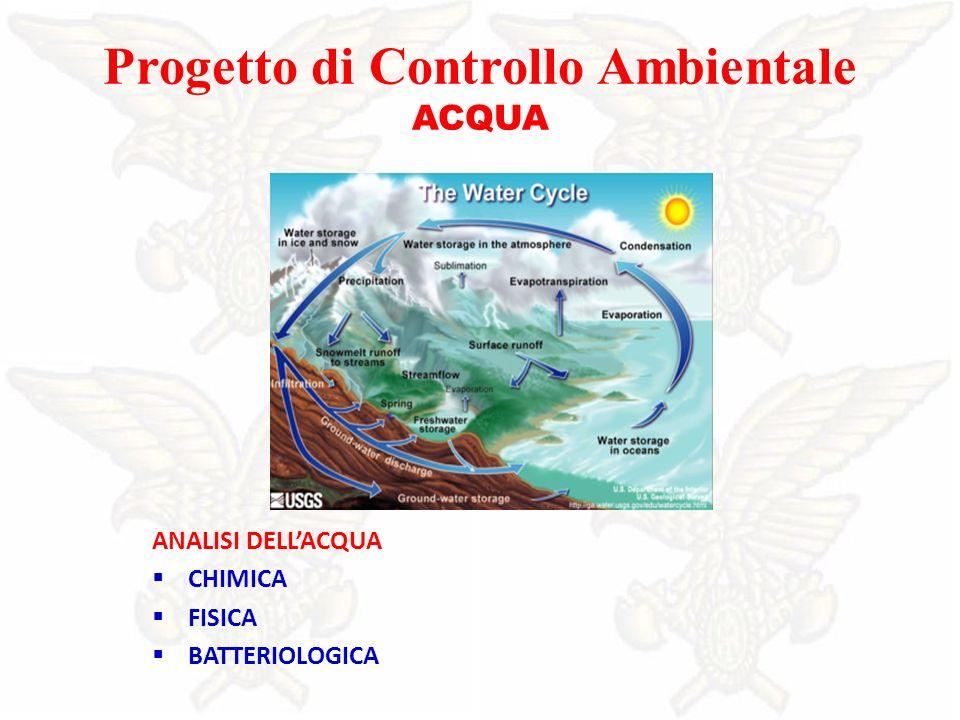 Progetto di Controllo Ambientale ACQUA ANALISI DELLACQUA CHIMICA FISICA BATTERIOLOGICA