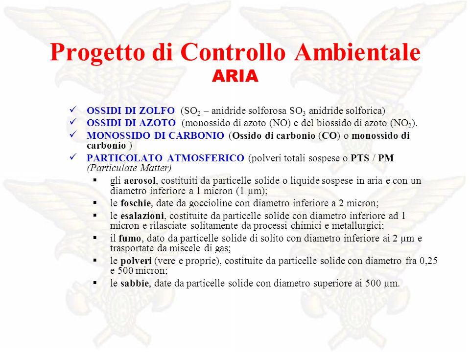 Progetto di Controllo Ambientale ARIA OSSIDI DI ZOLFO (SO 2 – anidride solforosa SO 3 anidride solforica) OSSIDI DI AZOTO (monossido di azoto (NO) e del biossido di azoto (NO 2 ).