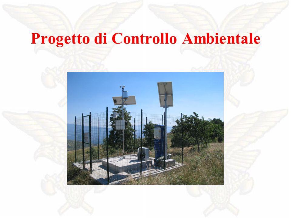 Progetto di Controllo Ambientale