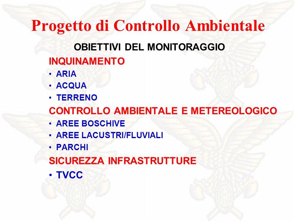Progetto di Controllo Ambientale OBIETTIVI DEL MONITORAGGIO INQUINAMENTO ARIA ACQUA TERRENO CONTROLLO AMBIENTALE E METEREOLOGICO AREE BOSCHIVE AREE LACUSTRI/FLUVIALI PARCHI SICUREZZA INFRASTRUTTURE TVCC