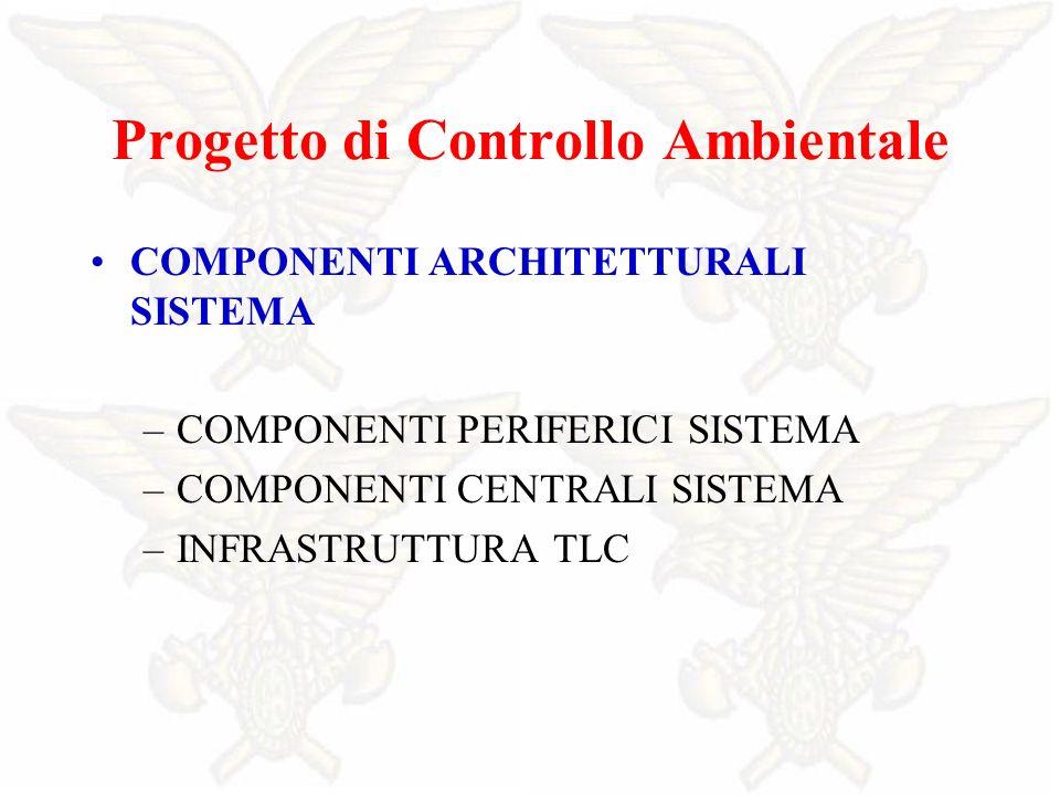 Progetto di Controllo Ambientale COMPONENTI ARCHITETTURALI SISTEMA –COMPONENTI PERIFERICI SISTEMA –COMPONENTI CENTRALI SISTEMA –INFRASTRUTTURA TLC