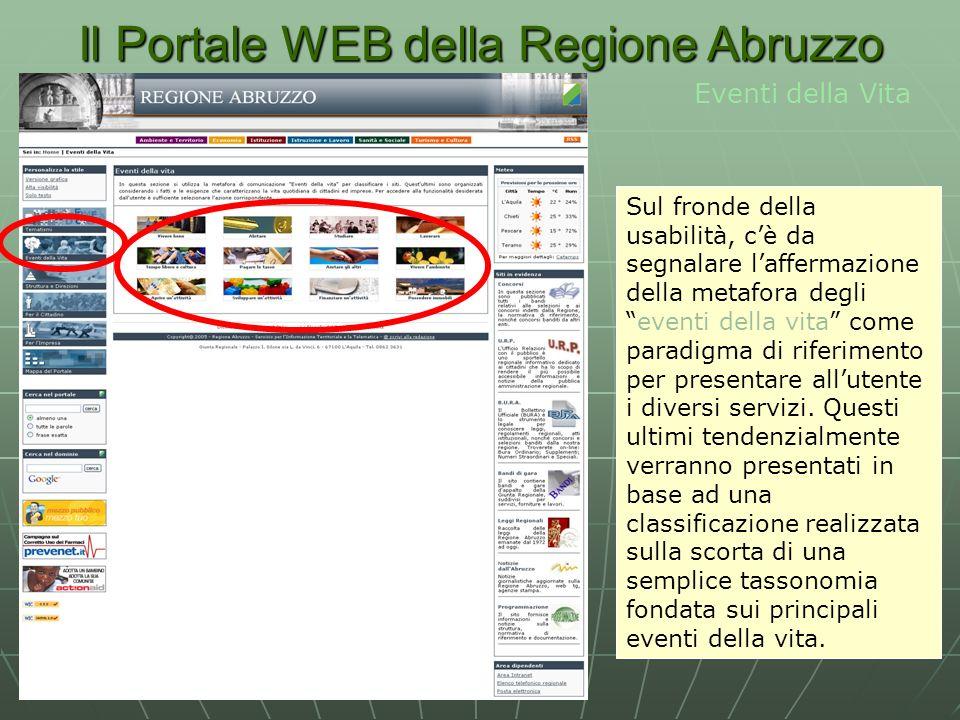 Il Portale WEB della Regione Abruzzo Eventi della Vita Sul fronde della usabilità, cè da segnalare laffermazione della metafora deglieventi della vita come paradigma di riferimento per presentare allutente i diversi servizi.