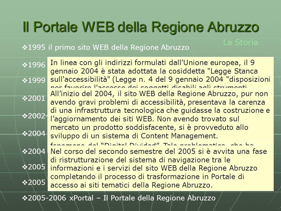 Nel maggio 2005 è stato pubblicato sulla Gazzetta Ufficiale n.