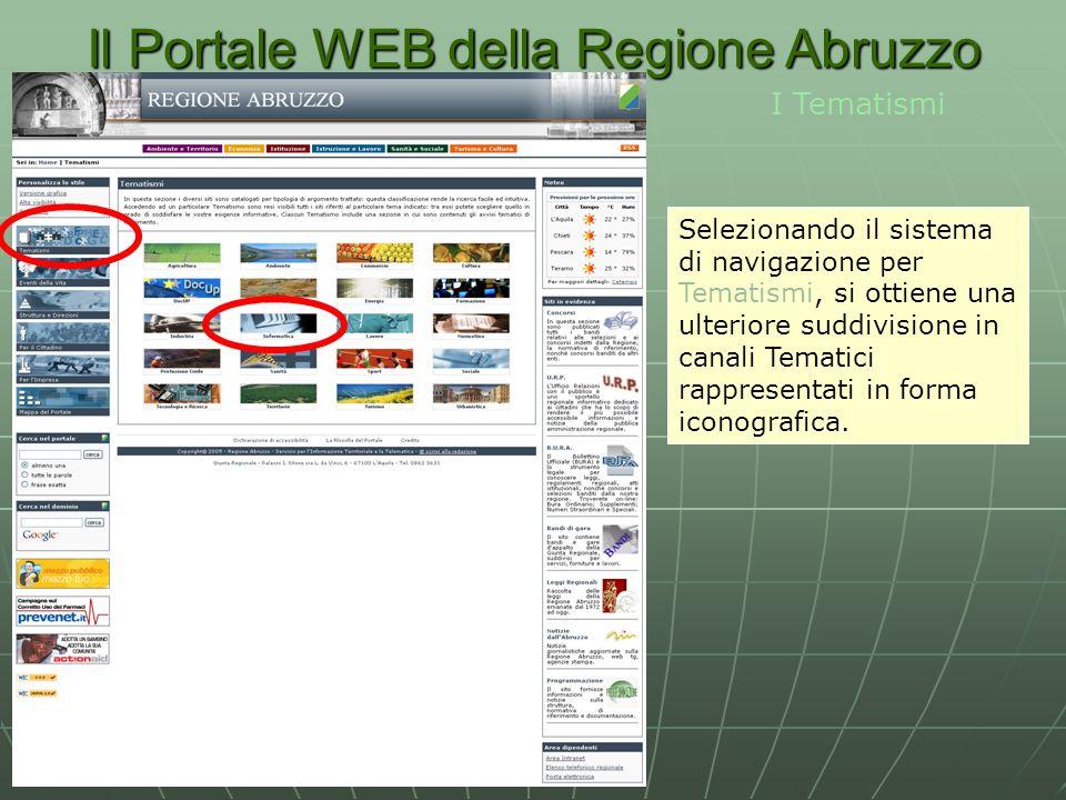 Il Portale WEB della Regione Abruzzo I Tematismi Selezionando il sistema di navigazione per Tematismi, si ottiene una ulteriore suddivisione in canali Tematici rappresentati in forma iconografica.