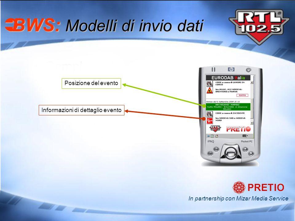 BWS: Modelli di invio dati BWS: Modelli di invio dati In partnership con Mizar Media Service Posizione del evento Informazioni di dettaglio evento