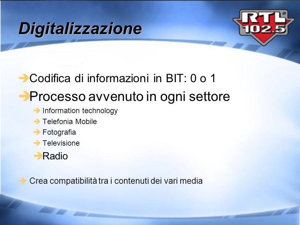 Codifica di informazioni in BIT: 0 o 1 Processo avvenuto in ogni settore Information technology Telefonia Mobile Fotografia Televisione Radio Crea com